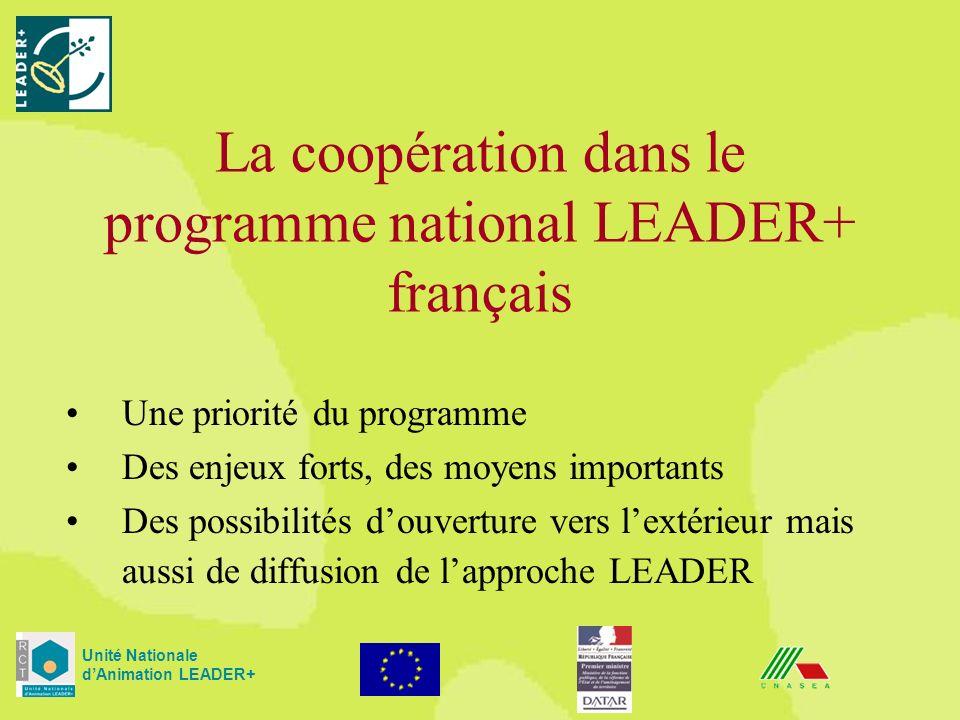 La coopération dans le programme national LEADER+ français Unité Nationale dAnimation LEADER+ Une priorité du programme Des enjeux forts, des moyens importants Des possibilités douverture vers lextérieur mais aussi de diffusion de lapproche LEADER