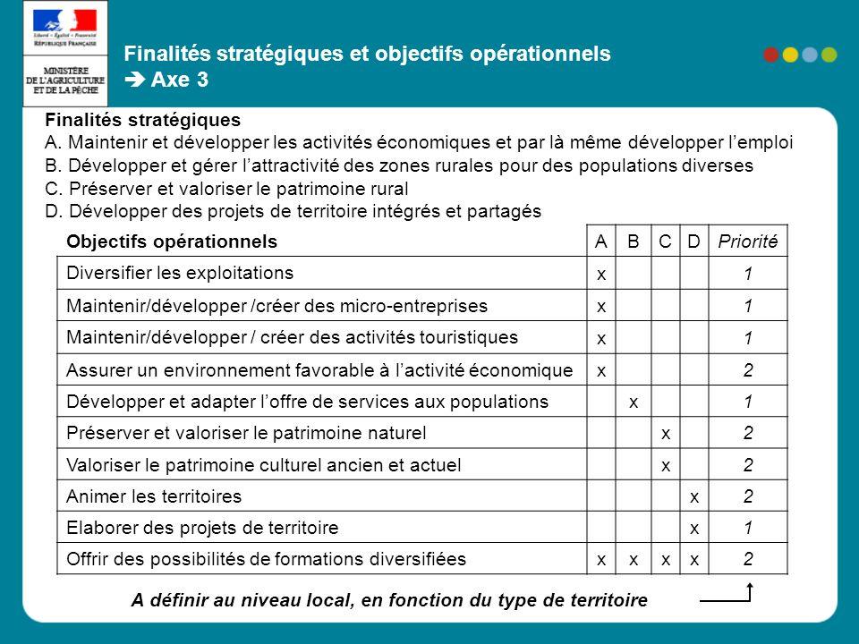 Finalités stratégiques et objectifs opérationnels Axe 3 Objectifs opérationnels ABCDPriorité Diversifier les exploitations x1 Maintenir/développer /cr