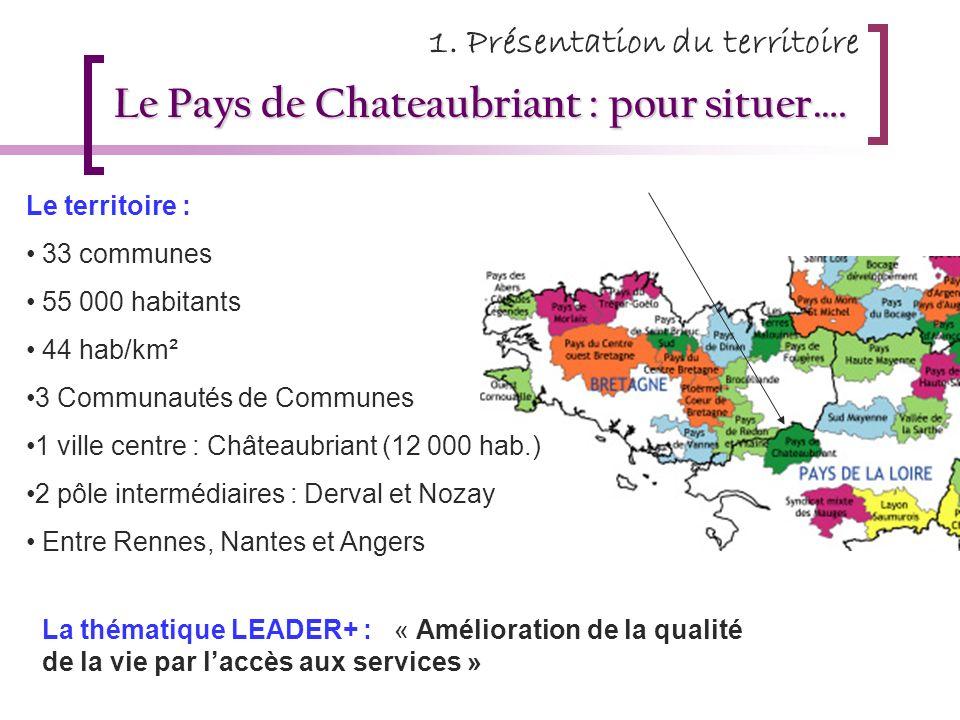 Une particularité : GAL = Conseil de Développement Un historique : - Le Conseil de Développement : lhéritier du CBE -1990 : Création du Comité de Bassin dEmploi -1999 : Élaboration de la charte de Pays au sein du CBE -2000 : Évolution en Conseil de Développement -2003 : Création du Syndicat Mixte « Le Pays de Châteaubriant » -1997/1999 : LEADER II, porté par le CBE -2003/2008 : LEADER+, porté par le Conseil de Développement 1.
