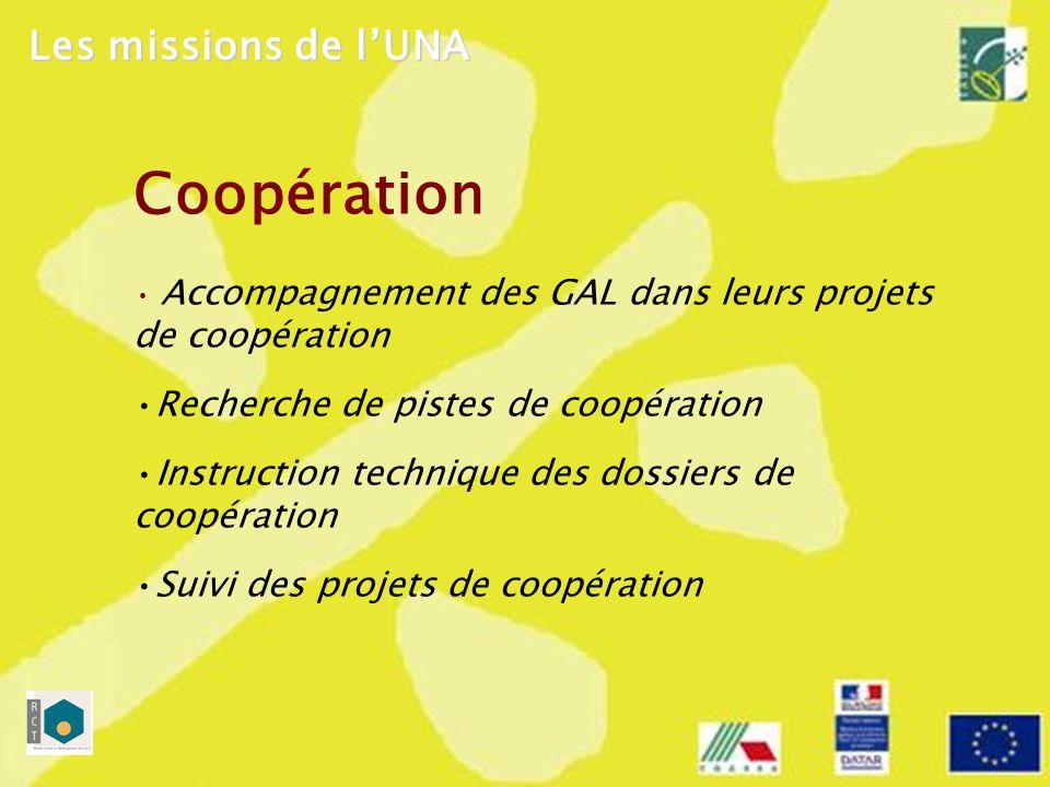 Coopération Accompagnement des GAL dans leurs projets de coopération Recherche de pistes de coopération Instruction technique des dossiers de coopération Suivi des projets de coopération Les missions de lUNA
