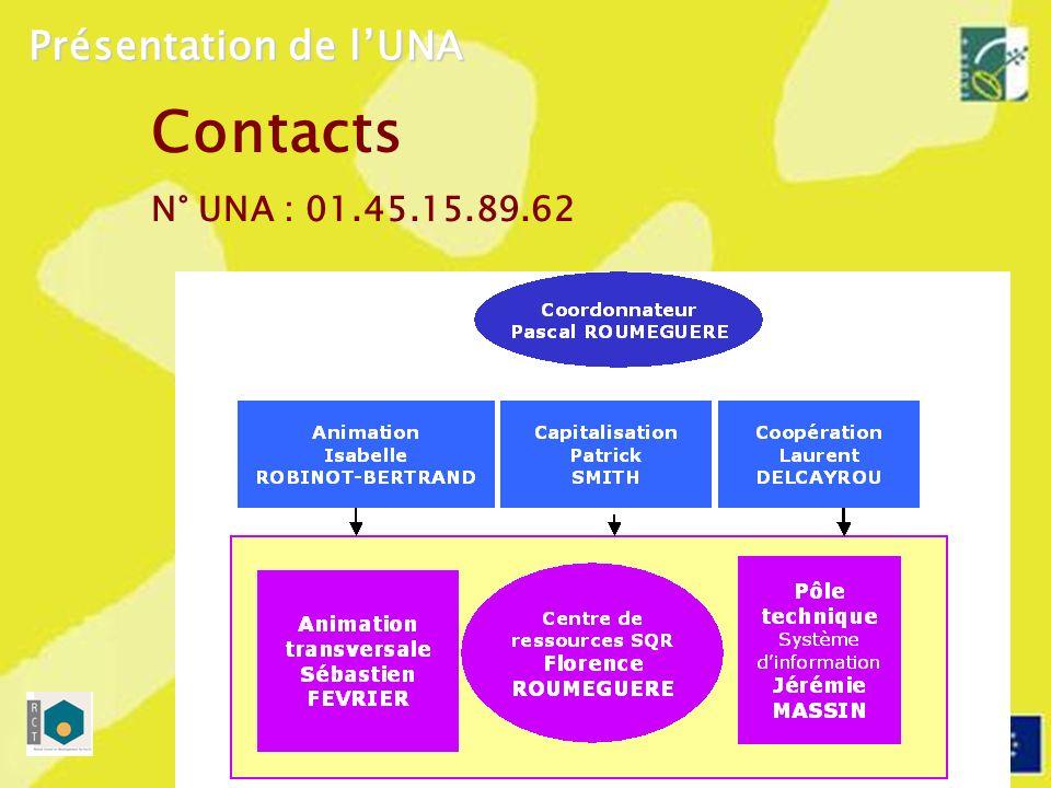 Les missions de lU N A Animation Capitalisation Coopération