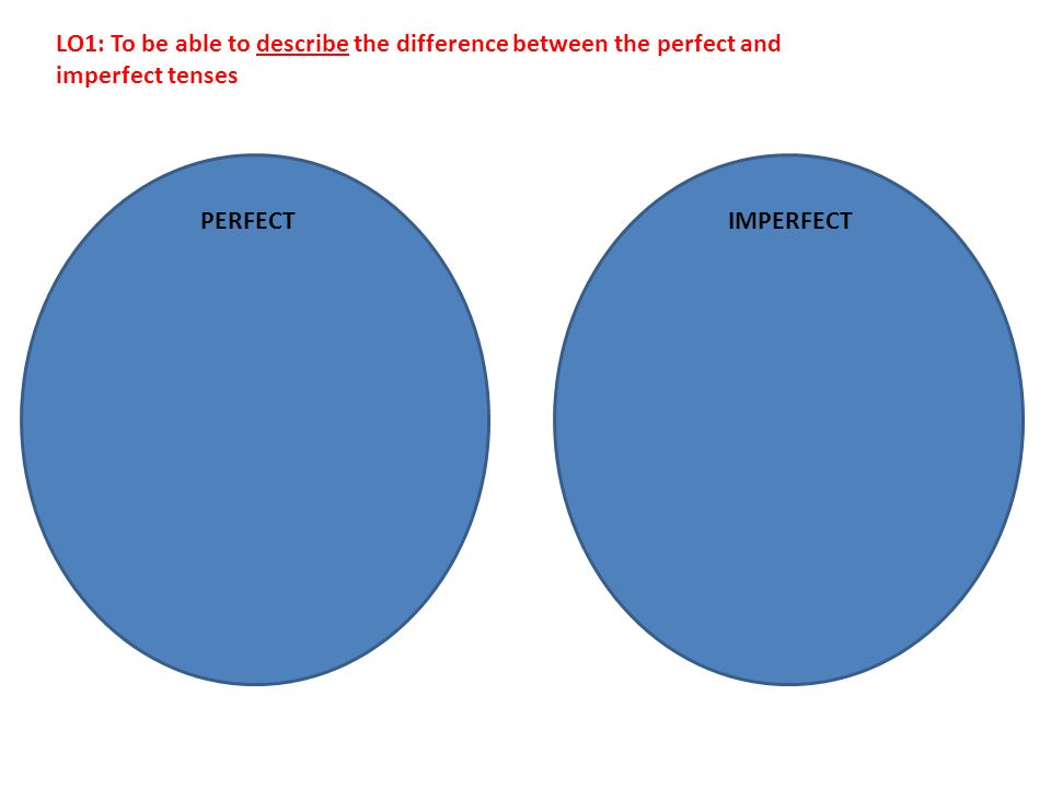 To be able to describe the difference between the perfect and imperfect tenses (C/D – all) Explain to the person next to you what the difference between the perfect tense and the imperfect tense is in terms of what they mean or how they are used.