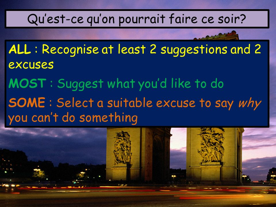 Quest-ce quon pourrait faire ce soir? ALL : Recognise at least 2 suggestions and 2 excuses MOST : Suggest what youd like to do SOME : Select a suitabl