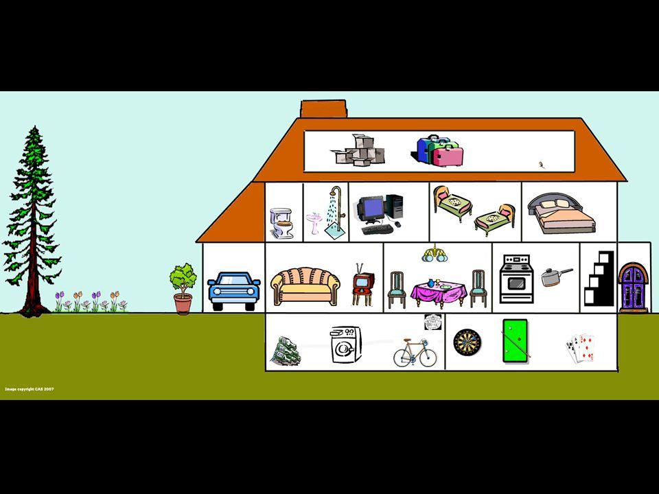 ©MFL Sunderland 2007 CS http://www.sunderlandschools.org/mfl-sunderlandhttp://www.sunderlandschools.org/mfl-sunderland