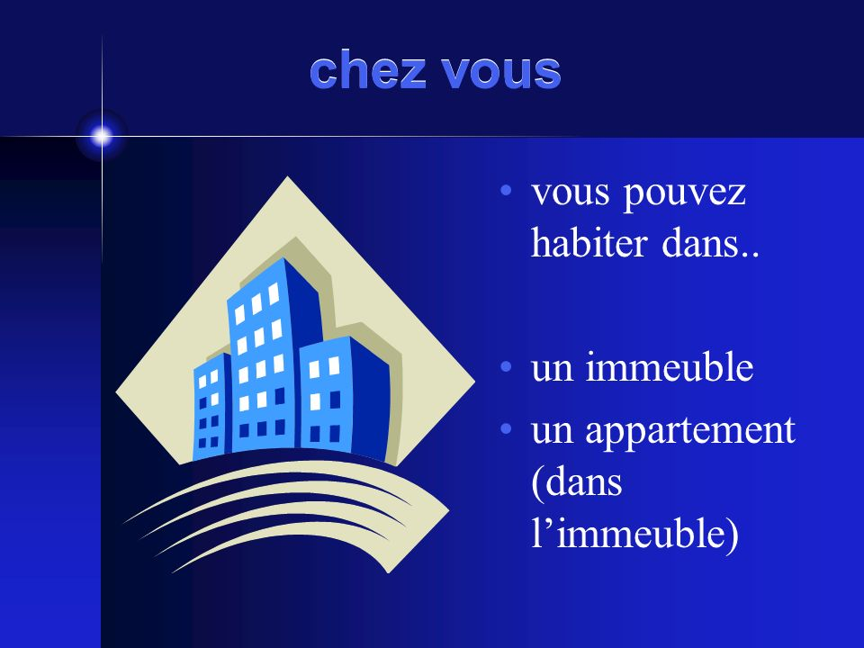 chez vous vous pouvez habiter dans.. un immeuble un appartement (dans limmeuble)