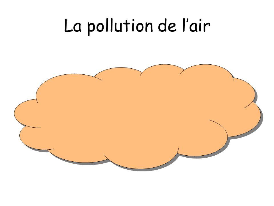 La pollution de lair