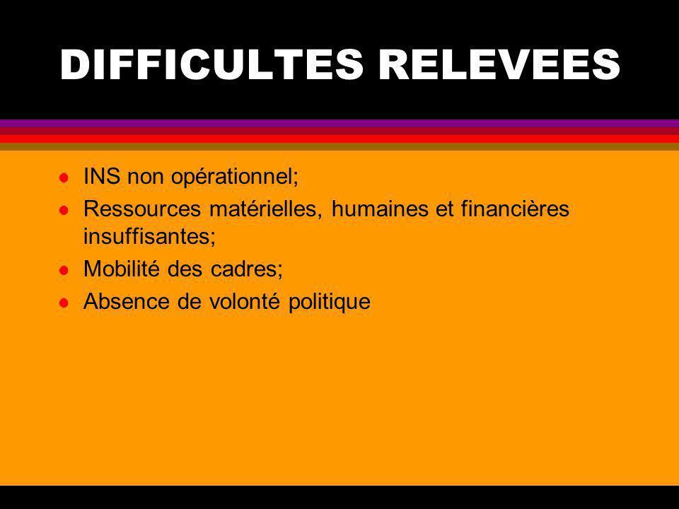 DIFFUSION DES DONNEES Politique de diffusion Publication sur support Dur Site web Utilisation des SIG Atlas-gis