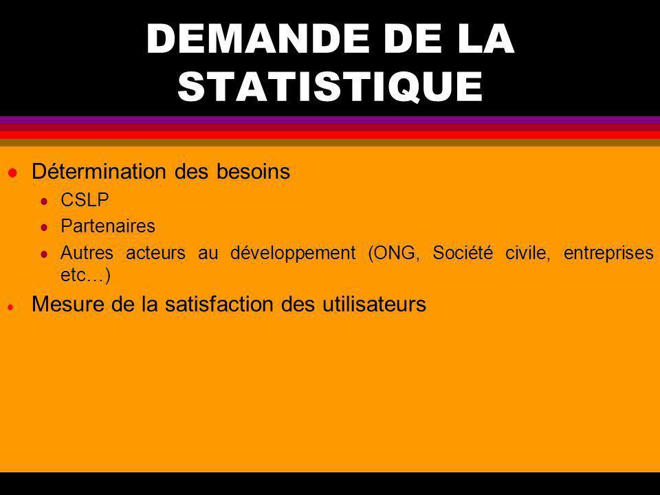 SYSTEME STATISTIQUE NATIONAL l Nature du Système Statistique National Établissement public Système de coordination Systèmes sectoriels l Instance de c