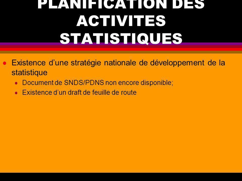 DEMANDE DE LA STATISTIQUE l Détermination des besoins CSLP Partenaires Autres acteurs au développement (ONG, Société civile, entreprises etc…) Mesure