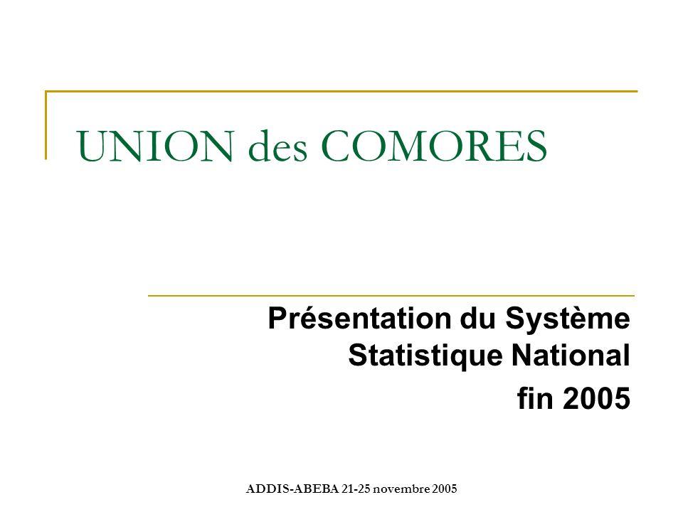 ADDIS-ABEBA 21-25 novembre 2005 UNION des COMORES Présentation du Système Statistique National fin 2005
