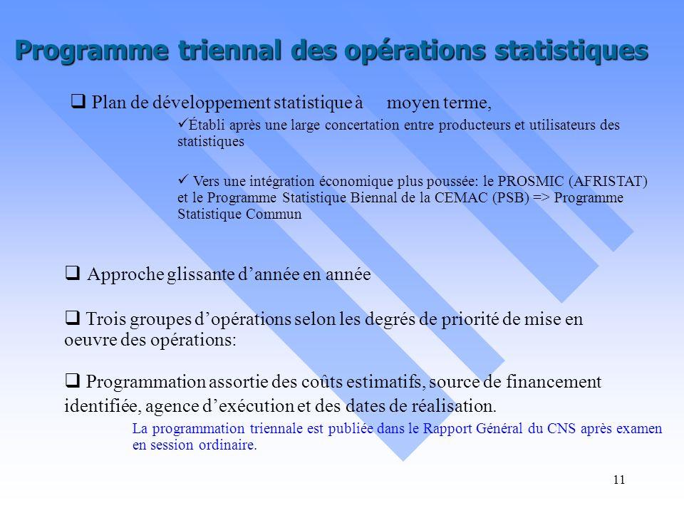 10 La Planification & la Programmation statistiques Etape 1: Programme triennal glissant des opérations statistiques; ( jusquen 2003) Etape 2: Disposi