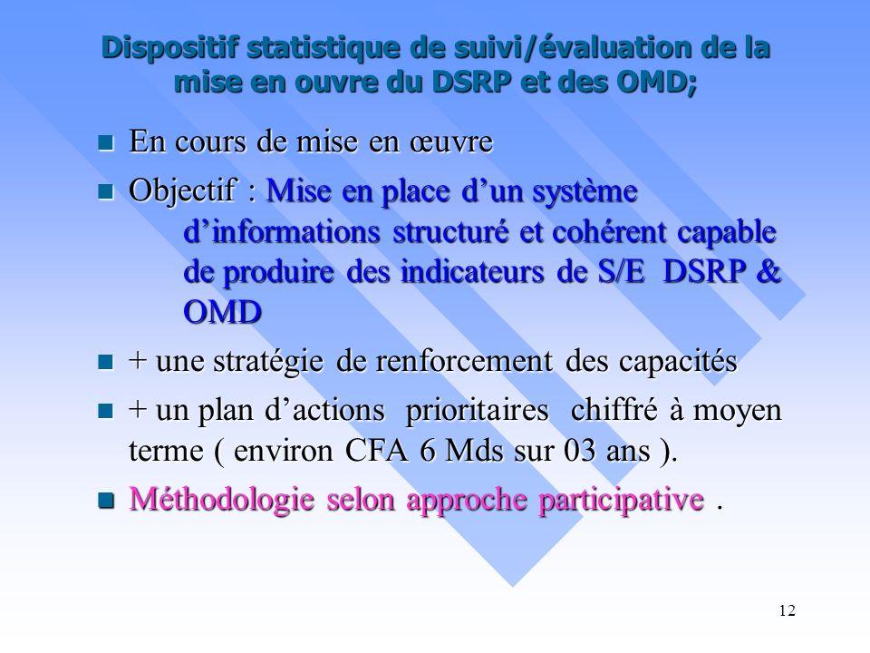 11 Programme triennal des opérations statistiques Approche glissante dannée en année Plan de développement statistique à moyen terme, Établi après une
