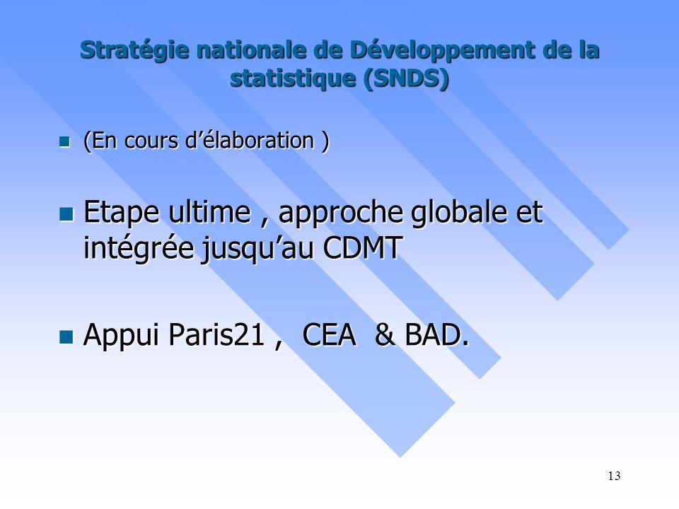 12 Dispositif statistique de suivi/évaluation de la mise en ouvre du DSRP et des OMD; En cours de mise en œuvre En cours de mise en œuvre Objectif : M