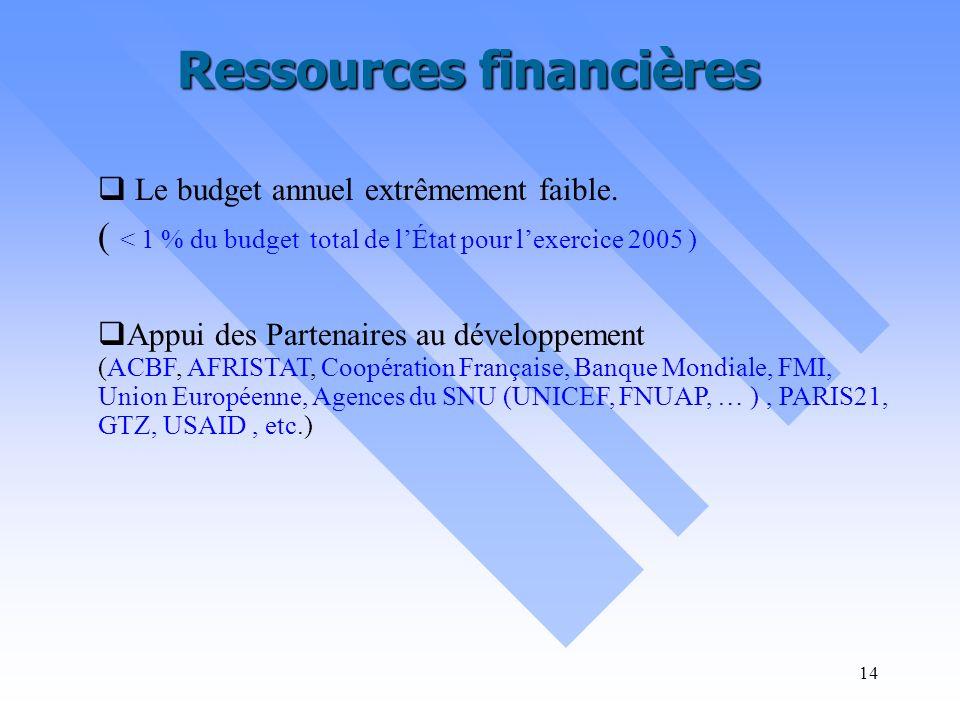 13 Stratégie nationale de Développement de la statistique (SNDS) (En cours délaboration ) (En cours délaboration ) Etape ultime, approche globale et i