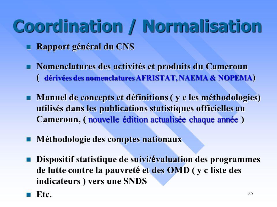 24 Prix Indice Harmonis é des Prix à la Consommation pour les pays de la CEMAC ( en remplacement de l INP.) Indice Harmonis é des Prix à la Consommati