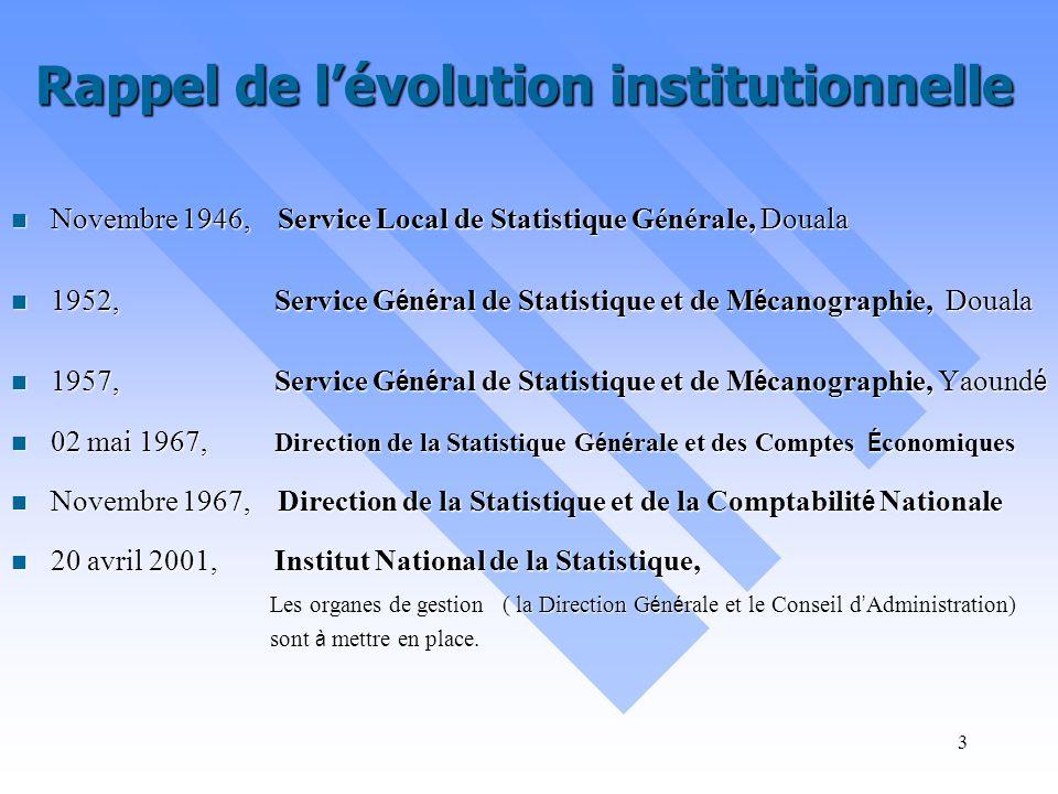 2 Plan de lexposé Bref rappel de lévolution institutionnelle Bref rappel de lévolution institutionnelle Organisation du SNIS & Fonctionnement du SNIS