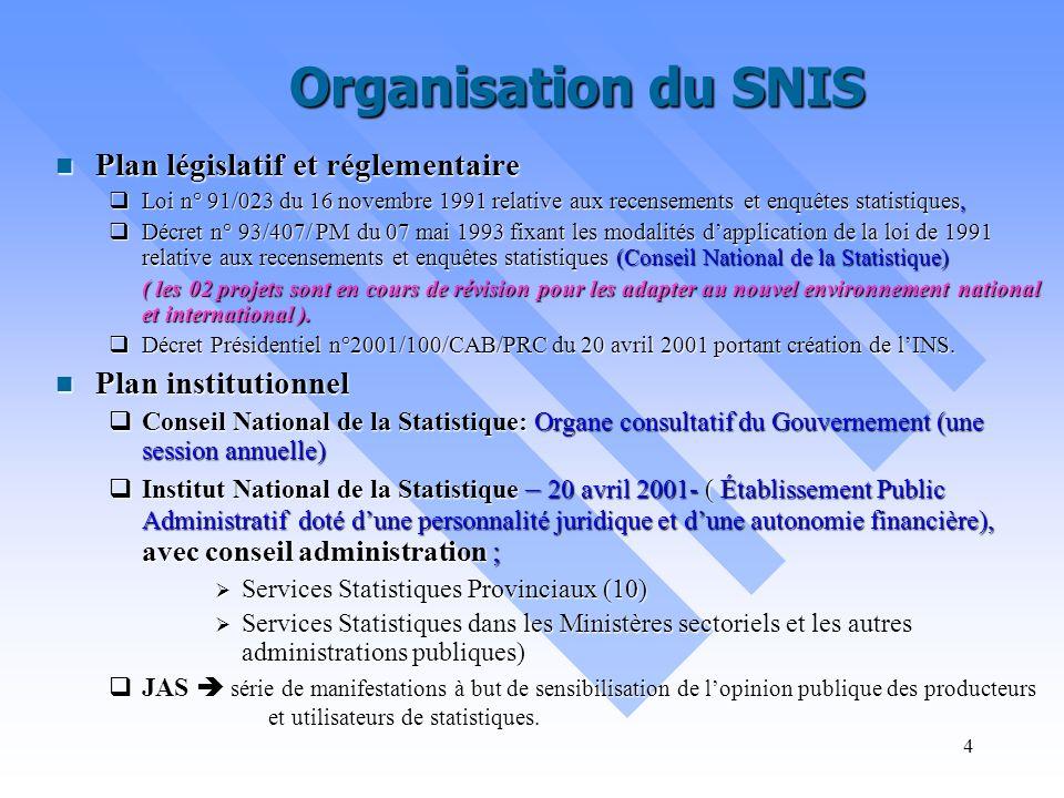 3 Rappel de lévolution institutionnelle Novembre 1946, Service Local de Statistique Générale, Douala Novembre 1946, Service Local de Statistique Génér