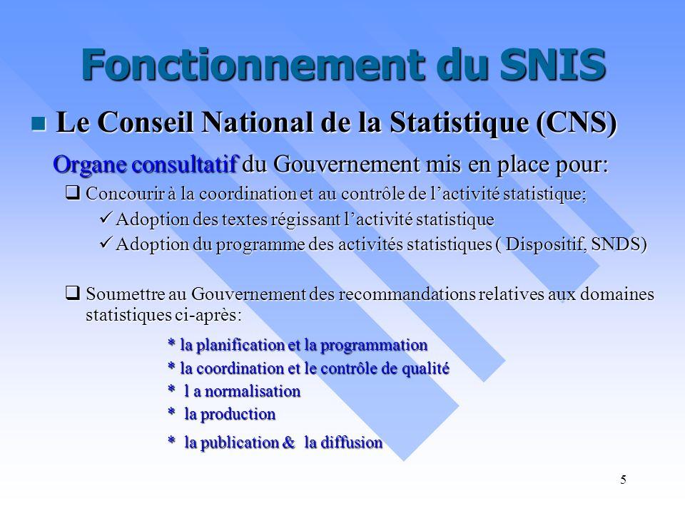 4 Organisation du SNIS Plan législatif et réglementaire Plan législatif et réglementaire Loi n° 91/023 du 16 novembre 1991 relative aux recensements e