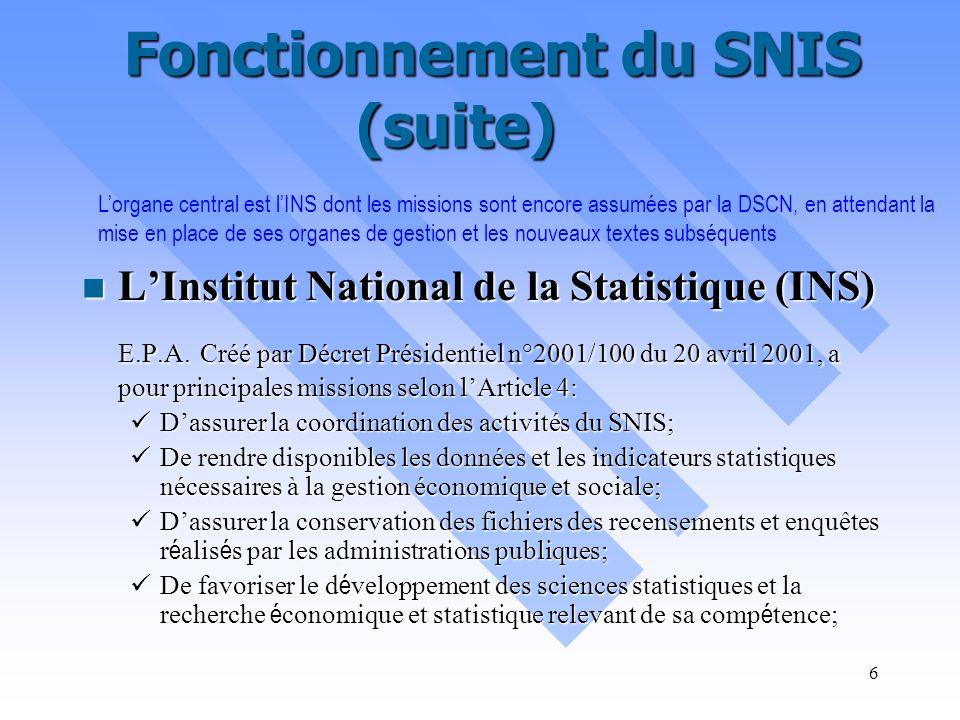 5 Fonctionnement du SNIS Le Conseil National de la Statistique (CNS) Le Conseil National de la Statistique (CNS) Organe consultatif du Gouvernement mi