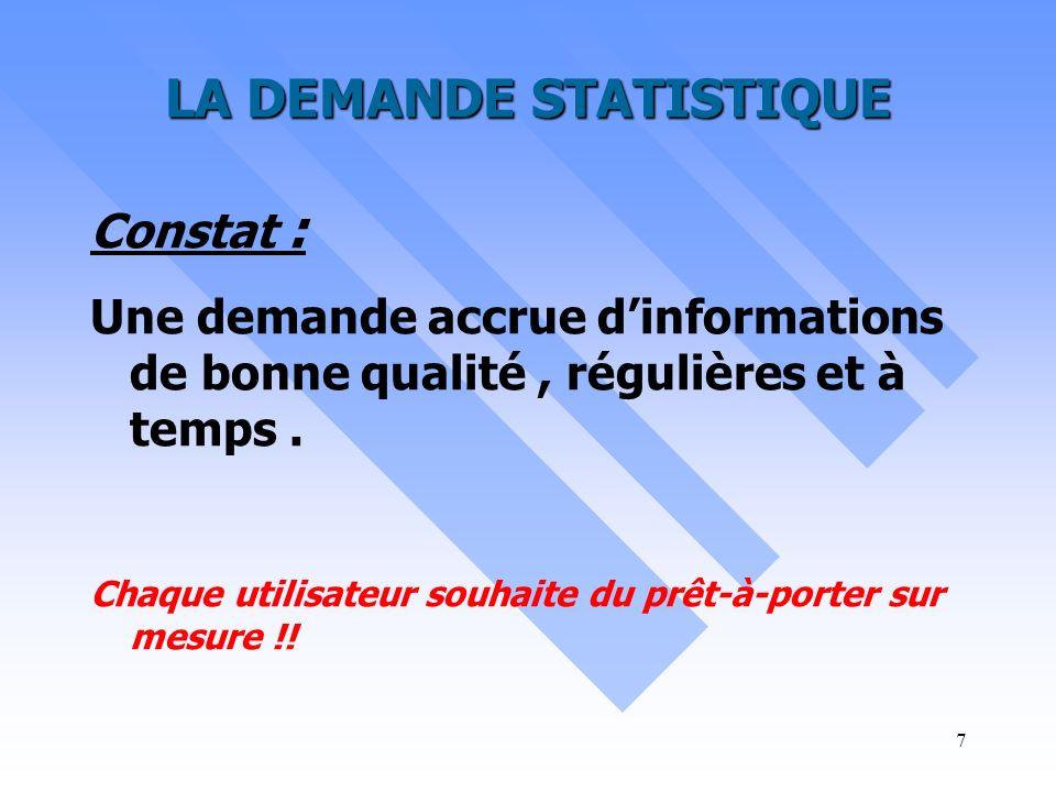 6 Fonctionnement du SNIS (suite) Fonctionnement du SNIS (suite) LInstitut National de la Statistique (INS) LInstitut National de la Statistique (INS)