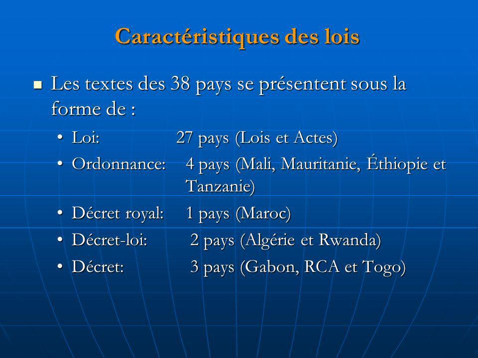 Caractéristiques des lois Les textes des 38 pays se présentent sous la forme de : Les textes des 38 pays se présentent sous la forme de : Loi:27 pays (Lois et Actes)Loi:27 pays (Lois et Actes) Ordonnance: 4 pays (Mali, Mauritanie, Éthiopie et Tanzanie)Ordonnance: 4 pays (Mali, Mauritanie, Éthiopie et Tanzanie) Décret royal: 1 pays (Maroc)Décret royal: 1 pays (Maroc) Décret-loi: 2 pays (Algérie et Rwanda)Décret-loi: 2 pays (Algérie et Rwanda) Décret: 3 pays (Gabon, RCA et Togo)Décret: 3 pays (Gabon, RCA et Togo)