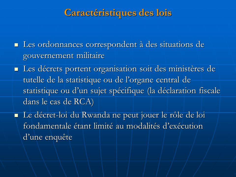 Caractéristiques des lois Les ordonnances correspondent à des situations de gouvernement militaire Les ordonnances correspondent à des situations de gouvernement militaire Les décrets portent organisation soit des ministères de tutelle de la statistique ou de lorgane central de statistique ou dun sujet spécifique (la déclaration fiscale dans le cas de RCA) Les décrets portent organisation soit des ministères de tutelle de la statistique ou de lorgane central de statistique ou dun sujet spécifique (la déclaration fiscale dans le cas de RCA) Le décret-loi du Rwanda ne peut jouer le rôle de loi fondamentale étant limité au modalités dexécution dune enquête Le décret-loi du Rwanda ne peut jouer le rôle de loi fondamentale étant limité au modalités dexécution dune enquête