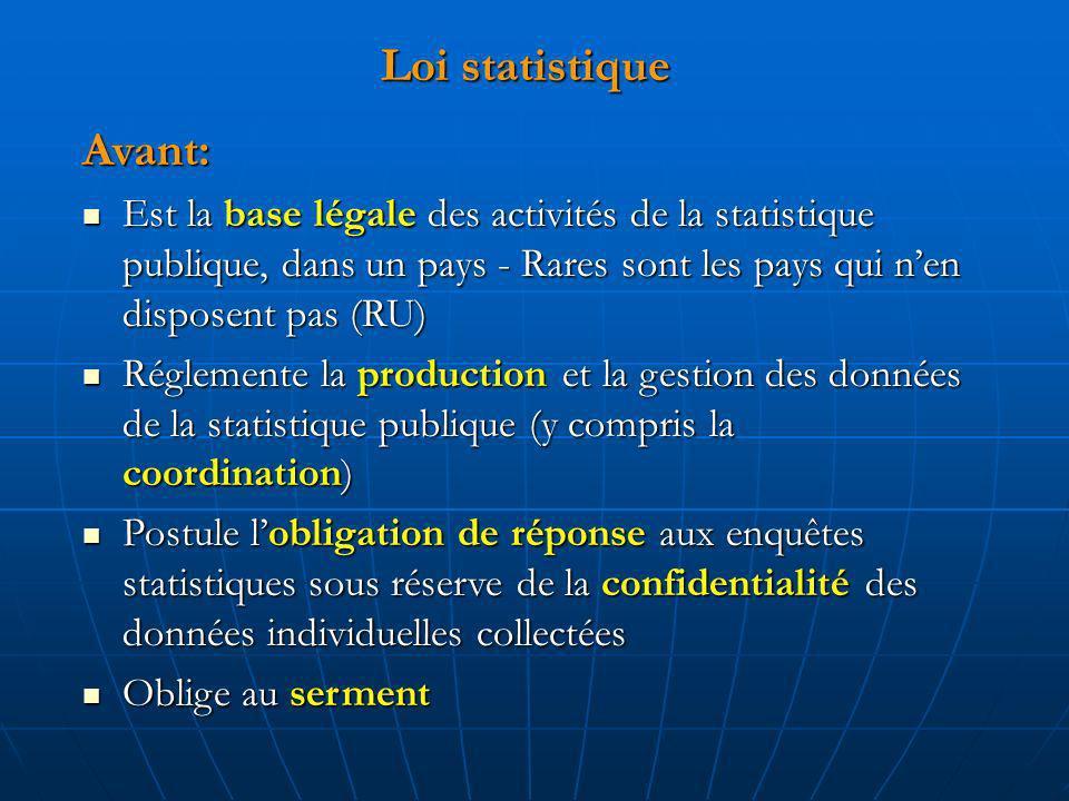 Loi statistique Avant: Est la base légale des activités de la statistique publique, dans un pays - Rares sont les pays qui nen disposent pas (RU) Est la base légale des activités de la statistique publique, dans un pays - Rares sont les pays qui nen disposent pas (RU) Réglemente la production et la gestion des données de la statistique publique (y compris la coordination) Réglemente la production et la gestion des données de la statistique publique (y compris la coordination) Postule lobligation de réponse aux enquêtes statistiques sous réserve de la confidentialité des données individuelles collectées Postule lobligation de réponse aux enquêtes statistiques sous réserve de la confidentialité des données individuelles collectées Oblige au serment Oblige au serment