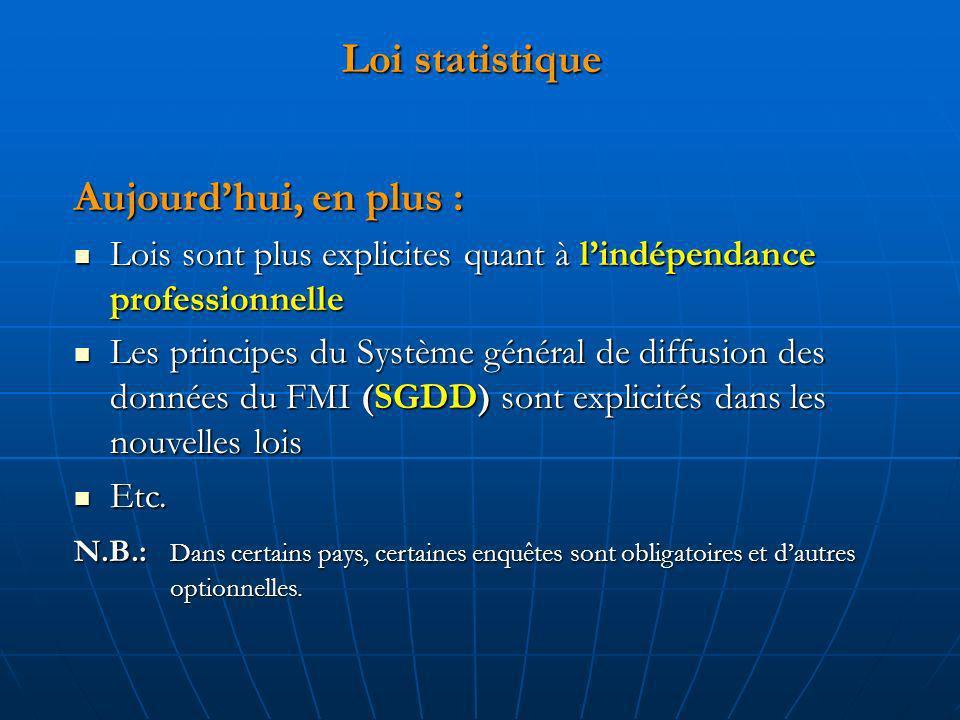 Loi statistique Aujourdhui, en plus : Lois sont plus explicites quant à lindépendance professionnelle Lois sont plus explicites quant à lindépendance professionnelle Les principes du Système général de diffusion des données du FMI (SGDD) sont explicités dans les nouvelles lois Les principes du Système général de diffusion des données du FMI (SGDD) sont explicités dans les nouvelles lois Etc.
