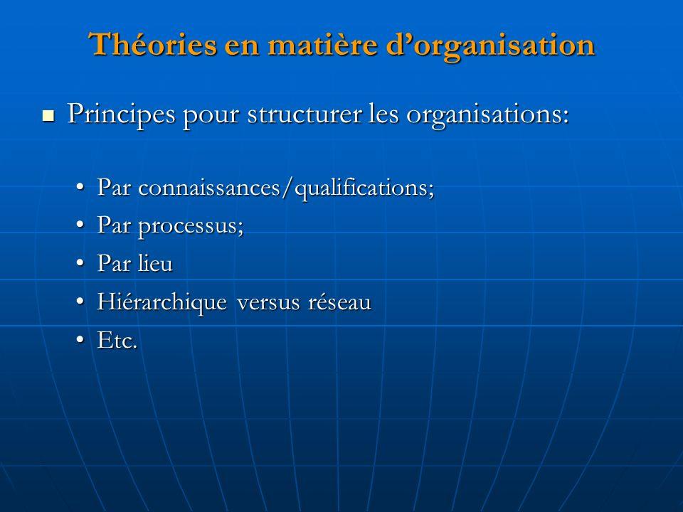 Théories en matière dorganisation Principes pour structurer les organisations: Principes pour structurer les organisations: Par connaissances/qualific