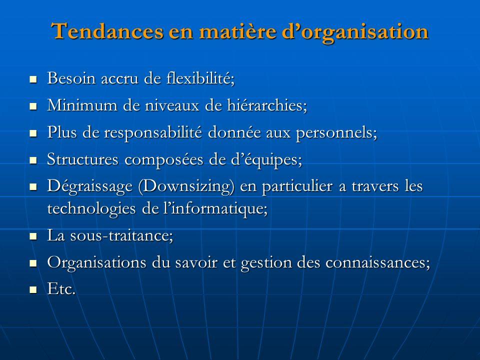 Tendances en matière dorganisation Besoin accru de flexibilité; Besoin accru de flexibilité; Minimum de niveaux de hiérarchies; Minimum de niveaux de