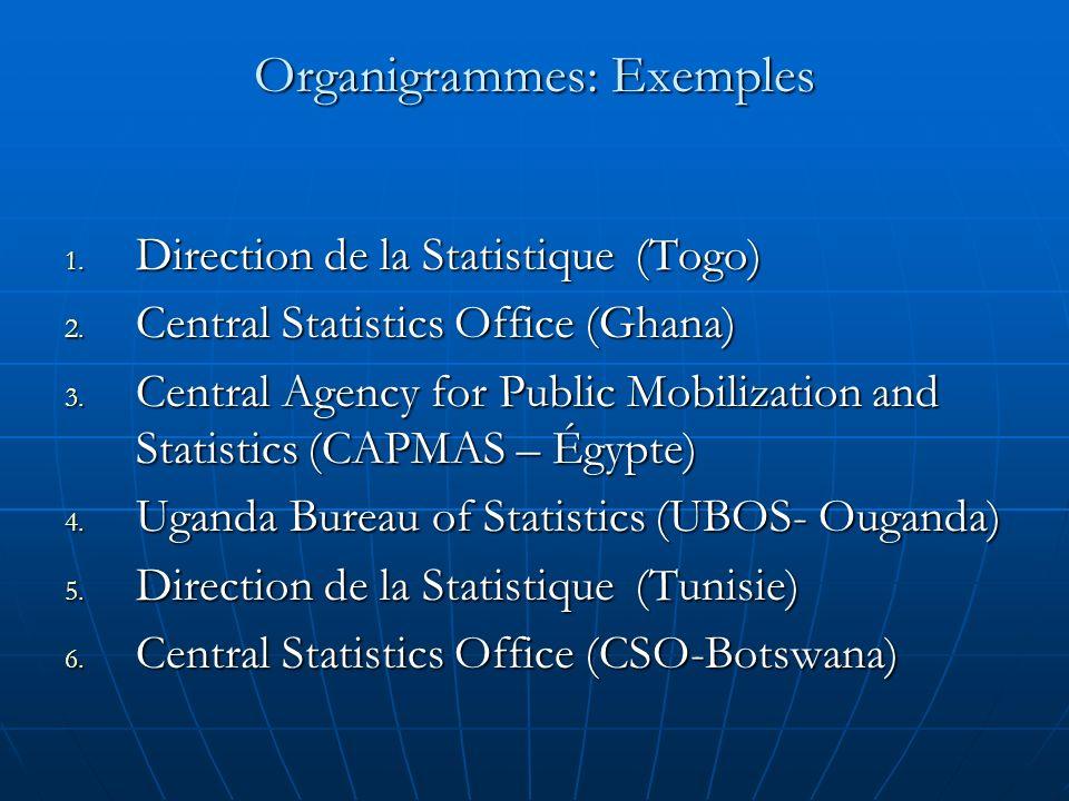 Direction des Services DirecteurDirecteur Adjoint Service de la ComptabilitéDivision du Personnel Div.
