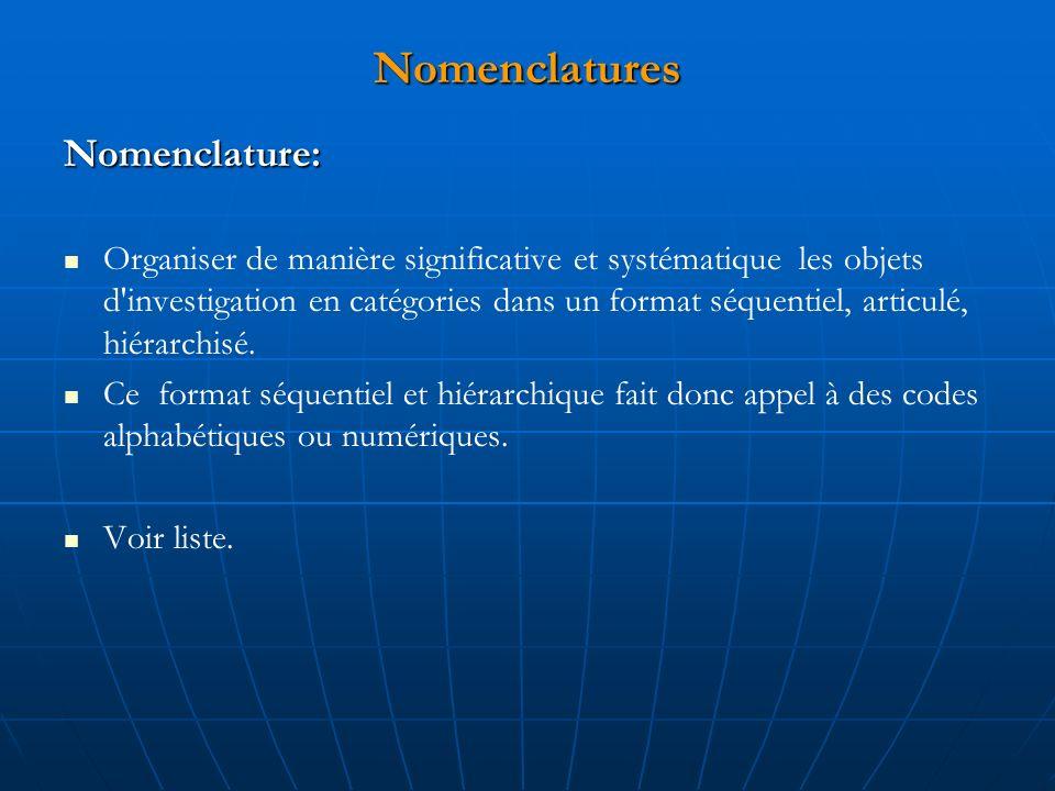 Nomenclatures Nomenclature: Organiser de manière significative et systématique les objets d investigation en catégories dans un format séquentiel, articulé, hiérarchisé.