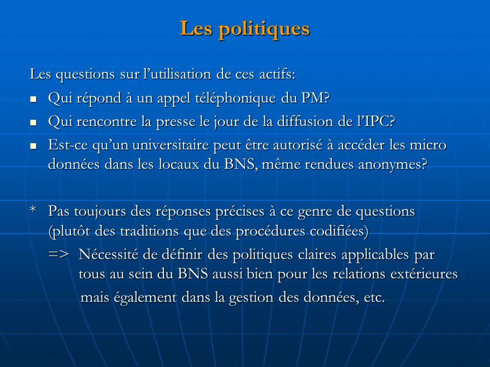Les politiques Les questions sur lutilisation de ces actifs: Qui répond à un appel téléphonique du PM.