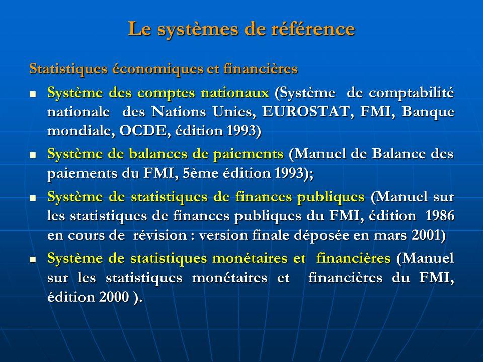 Le systèmes de référence Statistiques économiques et financières Système des comptes nationaux (Système de comptabilité nationale des Nations Unies, EUROSTAT, FMI, Banque mondiale, OCDE, édition 1993) Système des comptes nationaux (Système de comptabilité nationale des Nations Unies, EUROSTAT, FMI, Banque mondiale, OCDE, édition 1993) Système de balances de paiements (Manuel de Balance des paiements du FMI, 5ème édition 1993); Système de balances de paiements (Manuel de Balance des paiements du FMI, 5ème édition 1993); Système de statistiques de finances publiques (Manuel sur les statistiques de finances publiques du FMI, édition 1986 en cours de révision : version finale déposée en mars 2001) Système de statistiques de finances publiques (Manuel sur les statistiques de finances publiques du FMI, édition 1986 en cours de révision : version finale déposée en mars 2001) Système de statistiques monétaires et financières (Manuel sur les statistiques monétaires et financières du FMI, édition 2000 ).