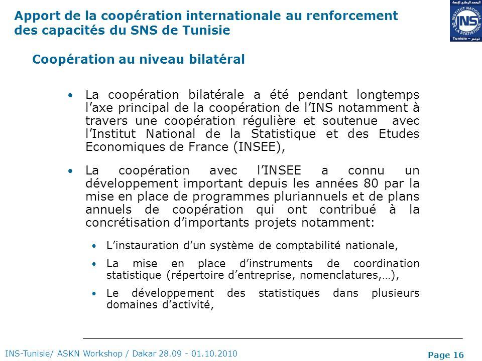 Page 16 Coopération au niveau bilatéral La coopération bilatérale a été pendant longtemps laxe principal de la coopération de lINS notamment à travers