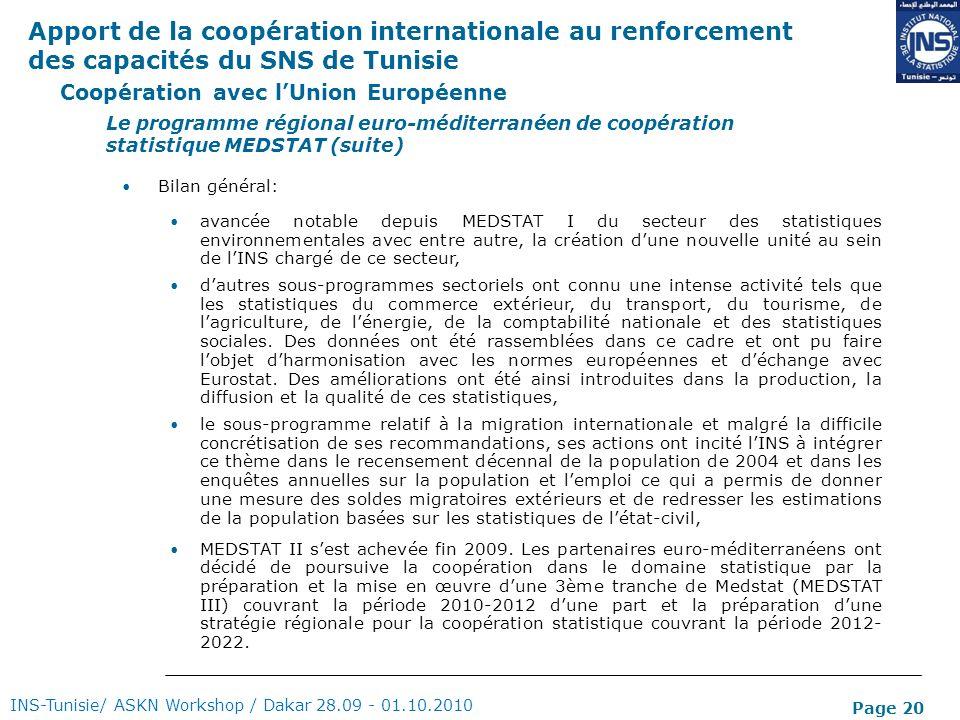Page 20 Coopération avec lUnion Européenne INS-Tunisie/ ASKN Workshop / Dakar 28.09 - 01.10.2010 Le programme régional euro-méditerranéen de coopérati