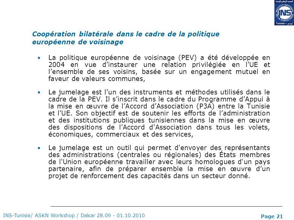 Page 21 La politique européenne de voisinage (PEV) a été développée en 2004 en vue dinstaurer une relation privilégiée en lUE et lensemble de ses vois
