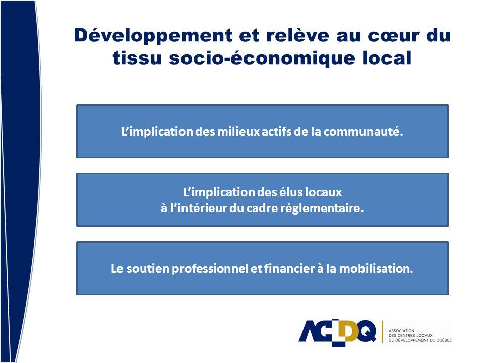 Développement et relève au cœur du tissu socio-économique local Limplication des milieux actifs de la communauté.