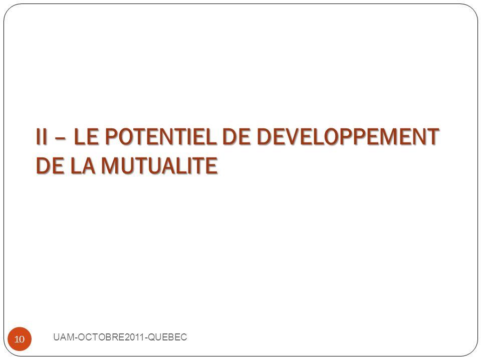 LES PARTENAIRES AU DEVELOPPEMENT UAM-OCTOBRE2011-QUEBEC 9 Plusieurs organisations nationales et internationales appuient le développement des mutuelle