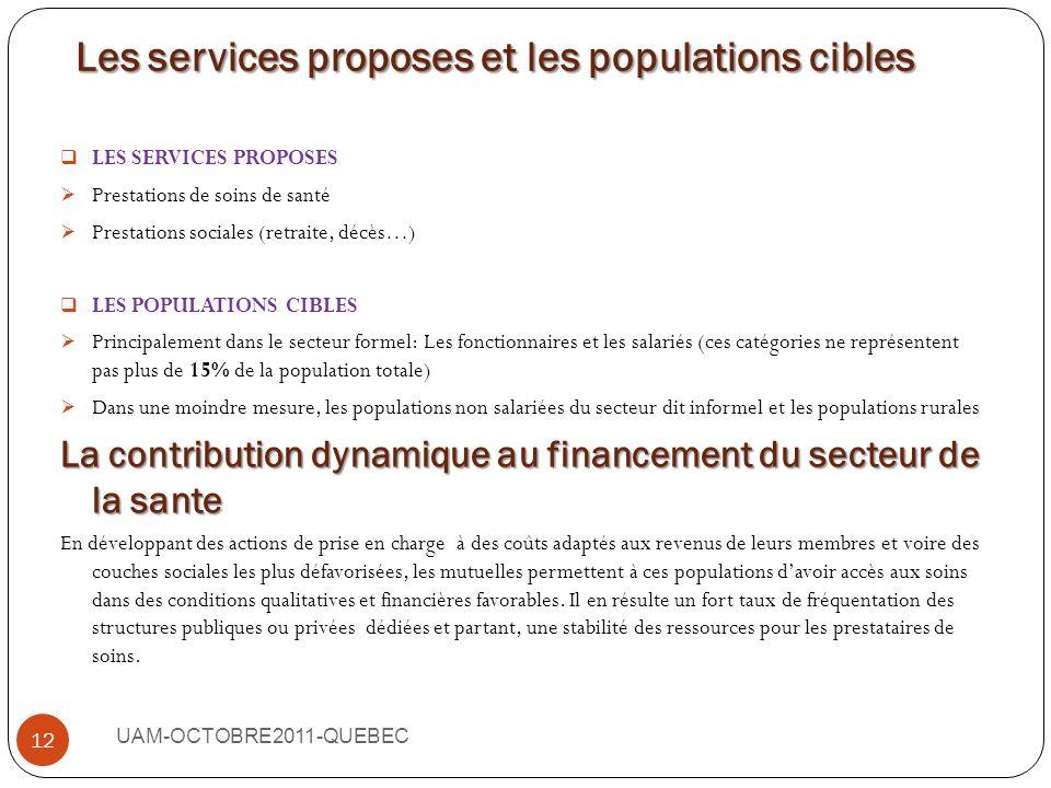 UAM-OCTOBRE2011-QUEBEC 11 La participation des mutuelles sociales au développement économique et social se traduit par : Les services proposes et les