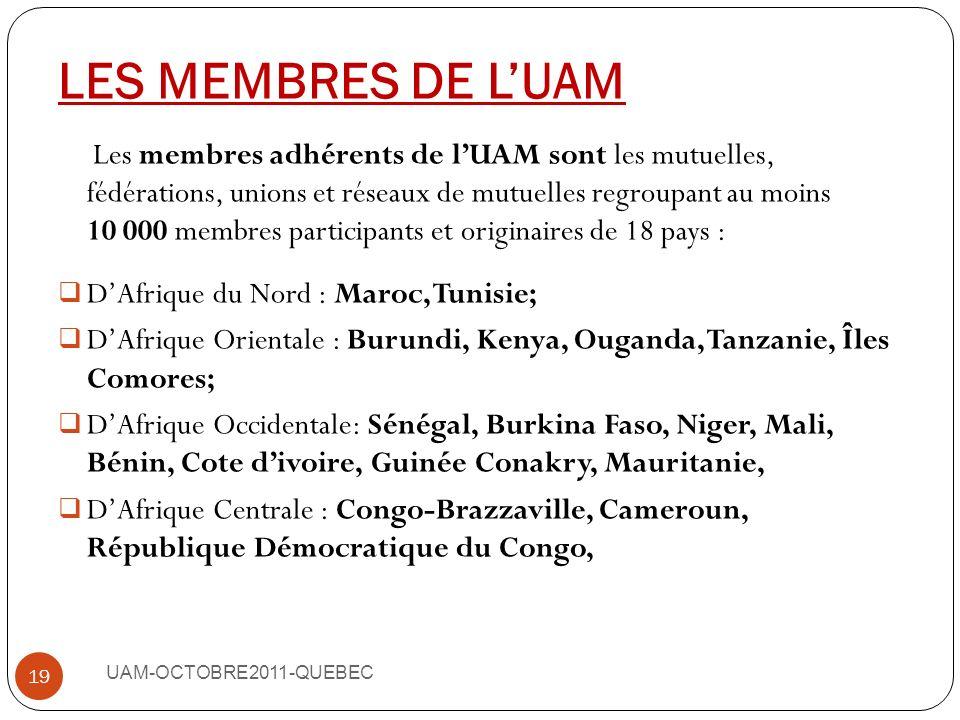 LORGANISATION DE LUAM UAM-OCTOBRE2011-QUEBEC 18 LUnion Africaine de la Mutualité est une Organisation Internationale dont le siège social est fixé à R