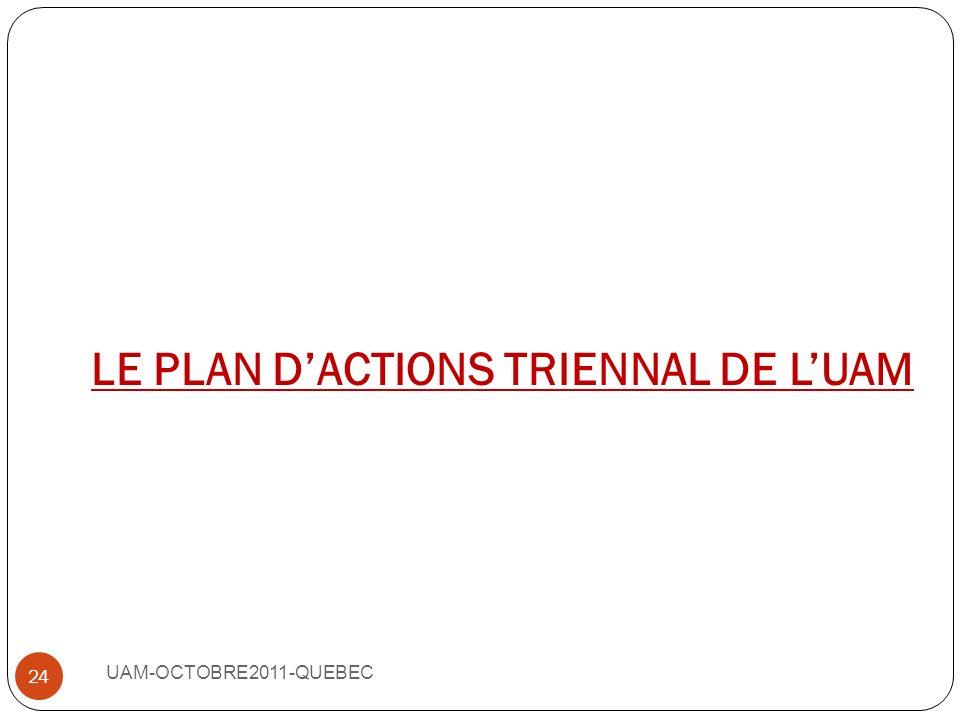 LES PRINCIPALES MISSIONS DE LUAM UAM-OCTOBRE2011-QUEBEC 23 Lappui aux mutuelles membres Léchange et le partage dinformations et dexpériences entre les