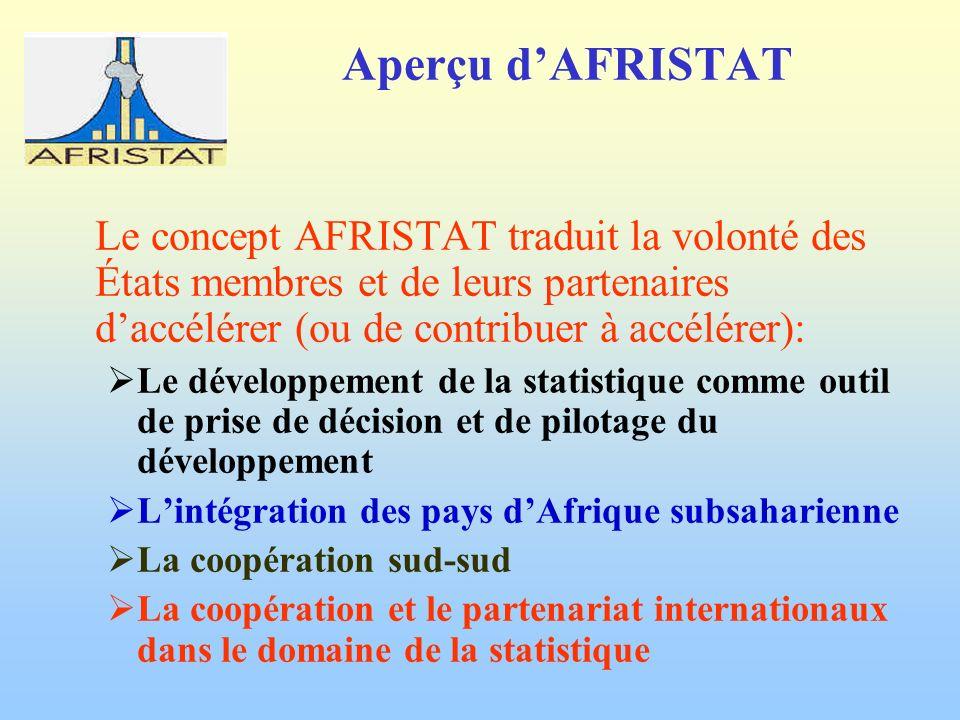 Aperçu dAFRISTAT Le concept AFRISTAT traduit la volonté des États membres et de leurs partenaires daccélérer (ou de contribuer à accélérer): Le développement de la statistique comme outil de prise de décision et de pilotage du développement Lintégration des pays dAfrique subsaharienne La coopération sud-sud La coopération et le partenariat internationaux dans le domaine de la statistique