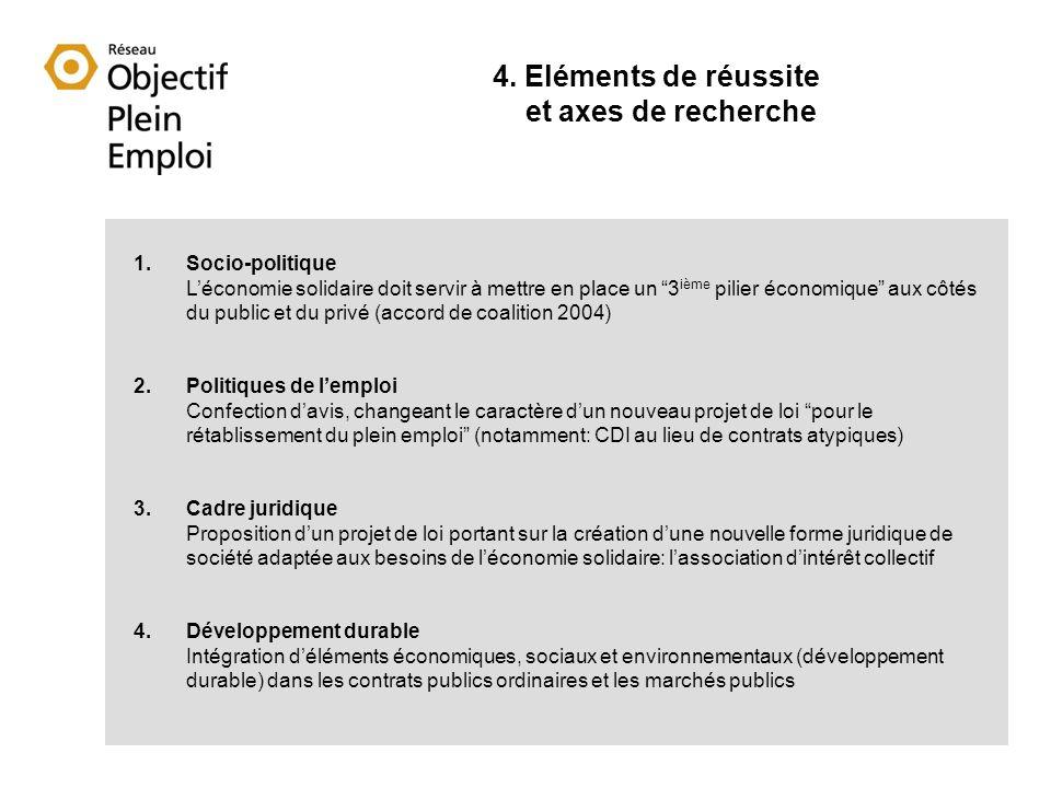 4. Eléments de réussite et axes de recherche 1.Socio-politique Léconomie solidaire doit servir à mettre en place un 3 ième pilier économique aux côtés