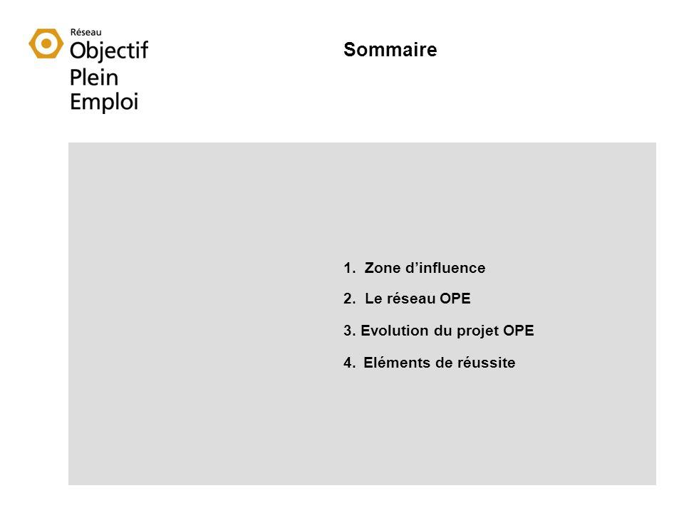 Sommaire 1. Zone dinfluence 2. Le réseau OPE 3. Evolution du projet OPE 4. Eléments de réussite