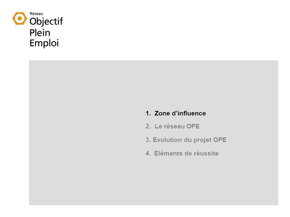 1. Zone dinfluence 2. Le réseau OPE 3. Evolution du projet OPE 4. Eléments de réussite