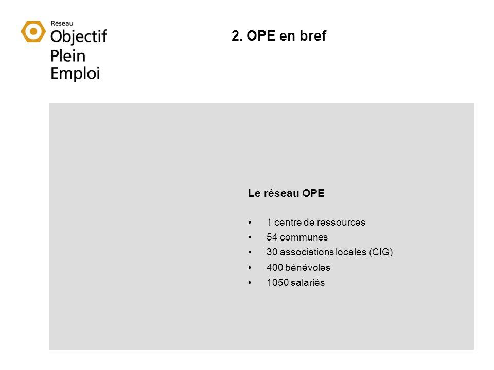 2. OPE en bref Le réseau OPE 1 centre de ressources 54 communes 30 associations locales (CIG) 400 bénévoles 1050 salariés
