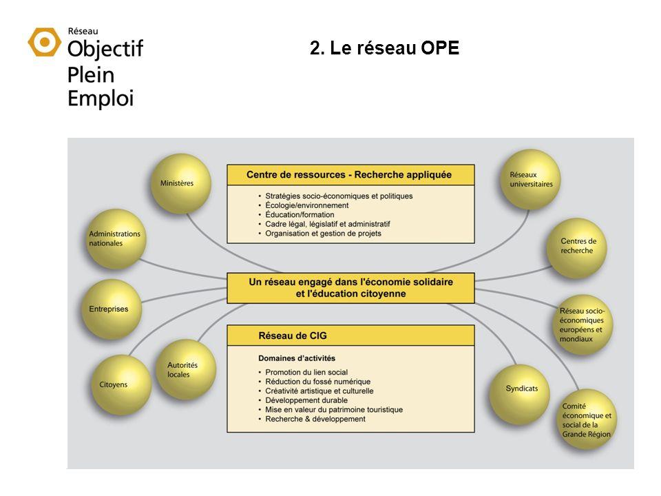 2. Le réseau OPE