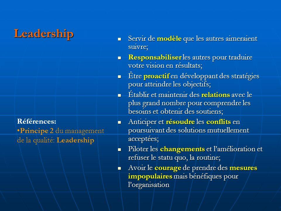Leadership Servir de modèle que les autres aimeraient suivre; Servir de modèle que les autres aimeraient suivre; Responsabiliser les autres pour traduire votre vision en résultats; Responsabiliser les autres pour traduire votre vision en résultats; Être proactif en développant des stratégies pour atteindre les objectifs; Être proactif en développant des stratégies pour atteindre les objectifs; Établir et maintenir des relations avec le plus grand nombre pour comprendre les besoins et obtenir des soutiens; Établir et maintenir des relations avec le plus grand nombre pour comprendre les besoins et obtenir des soutiens; Anticiper et résoudre les conflits en poursuivant des solutions mutuellement acceptées; Anticiper et résoudre les conflits en poursuivant des solutions mutuellement acceptées; Piloter les changements et lamélioration et refuser le statu quo, la routine; Piloter les changements et lamélioration et refuser le statu quo, la routine; Avoir le courage de prendre des mesures impopulaires mais bénéfiques pour lorganisation Avoir le courage de prendre des mesures impopulaires mais bénéfiques pour lorganisation Références: Principe 2 du management de la qualité: Leadership