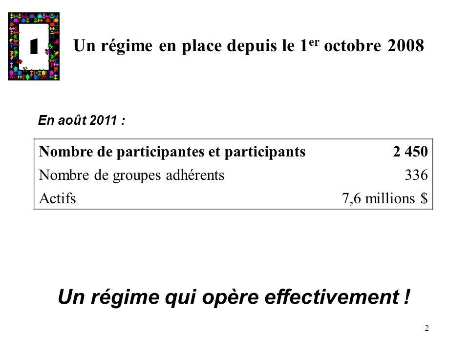 Un régime en place depuis le 1 er octobre 2008 Nombre de participantes et participants2 450 Nombre de groupes adhérents336 Actifs7,6 millions $ En août 2011 : Un régime qui opère effectivement .
